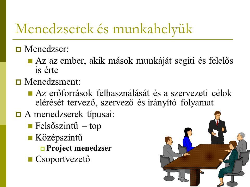 Menedzserek és munkahelyük  Menedzser: Az az ember, akik mások munkáját segíti és felelős is érte  Menedzsment: Az erőforrások felhasználását és a s