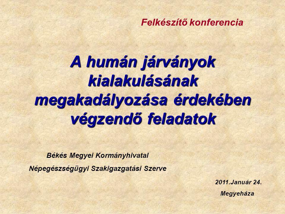A humán járványok kialakulásának megakadályozása érdekében végzendő feladatok Békés Megyei Kormányhivatal Népegészségügyi Szakigazgatási Szerve 2011.J
