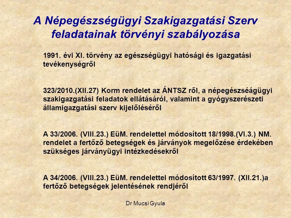 Dr Mucsi Gyula A Népegészségügyi Szakigazgatási Szerv feladatainak törvényi szabályozása 1991. évi XI. törvény az egészségügyi hatósági és igazgatási