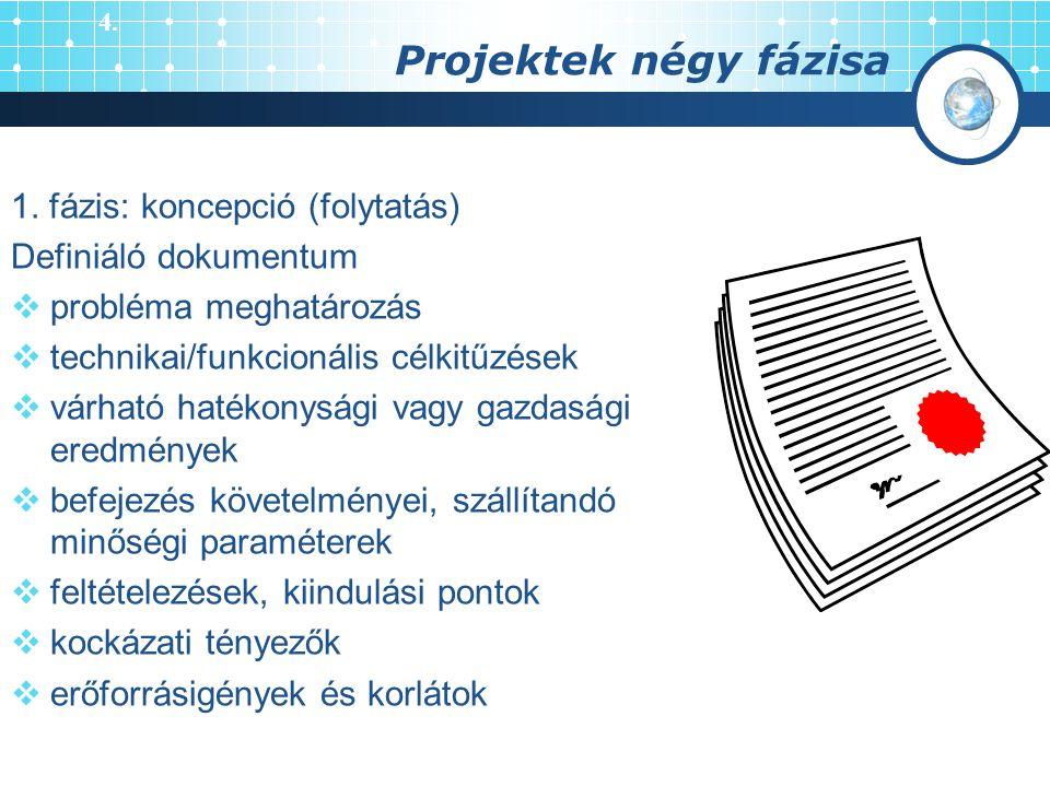 Projektek négy fázisa 1. fázis: koncepció (folytatás) Definiáló dokumentum  probléma meghatározás  technikai/funkcionális célkitűzések  várható hat