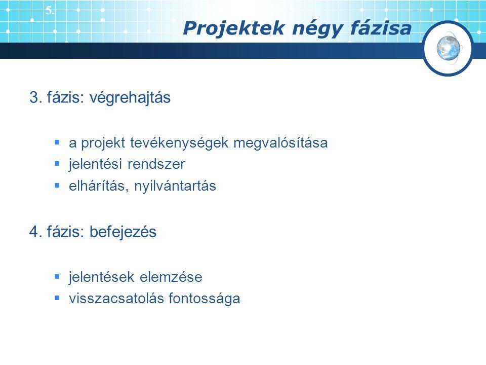 Projektek négy fázisa 3. fázis: végrehajtás  a projekt tevékenységek megvalósítása  jelentési rendszer  elhárítás, nyilvántartás 4. fázis: befejezé