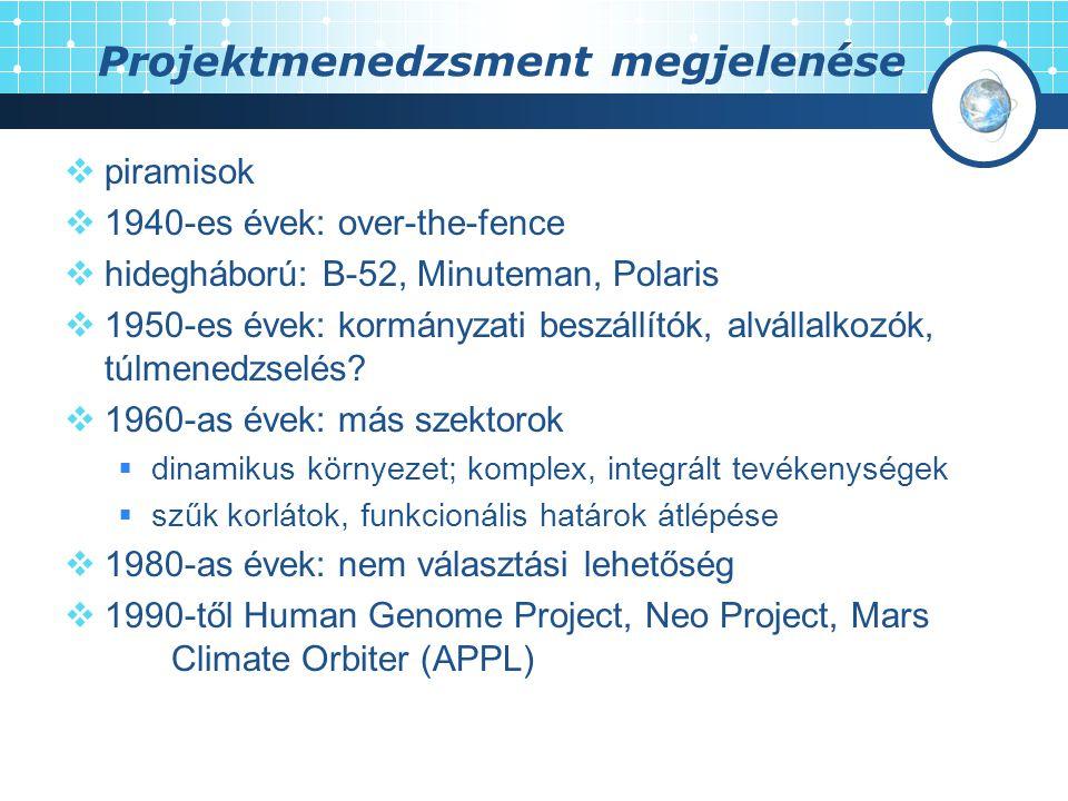 Projektek négy fázisa 2.
