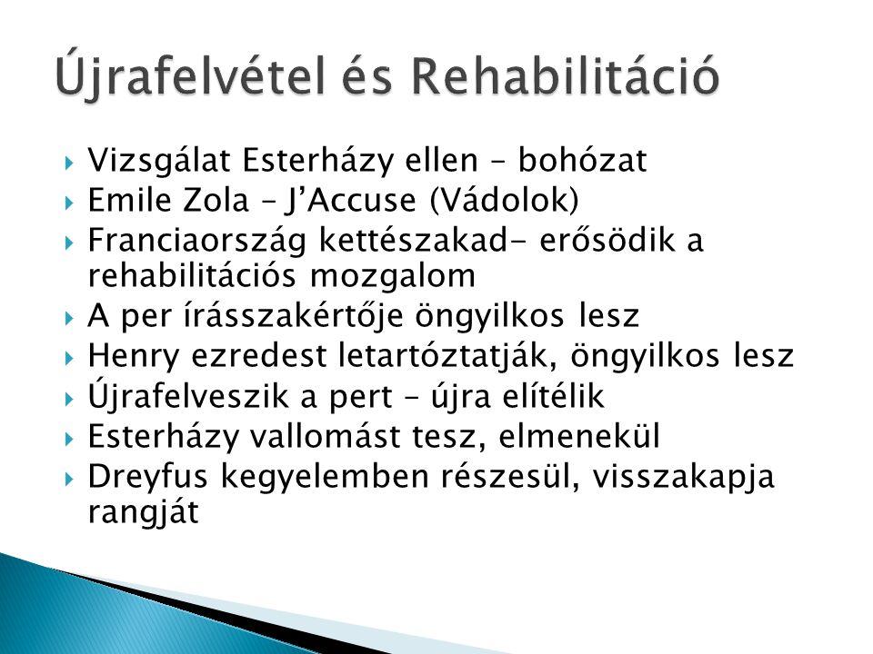  Vizsgálat Esterházy ellen – bohózat  Emile Zola – J'Accuse (Vádolok)  Franciaország kettészakad- erősödik a rehabilitációs mozgalom  A per írássz