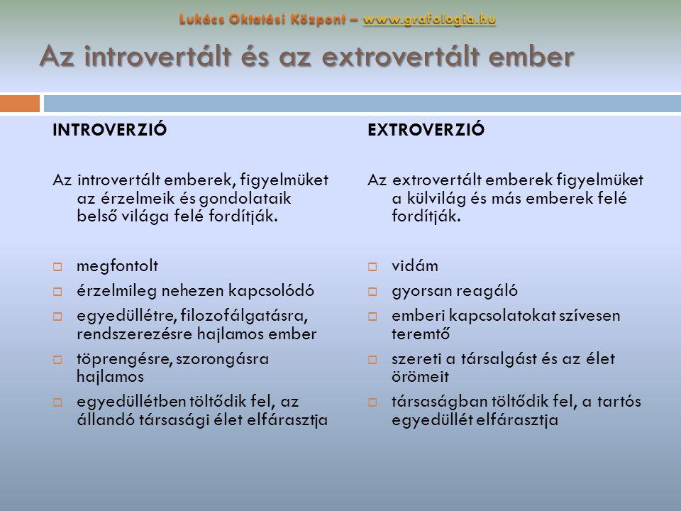 Az introverzió grafológiai jellemzői  kisméretű írástömb  keskeny bal, jelentős jobb margó  aláírás mérete kisebb  nagy sortáv, szótáv  kisméretű írás  elsődleges szélesség kicsi v.