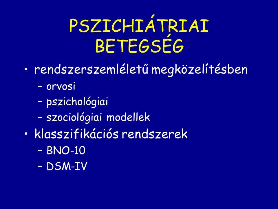 PSZICHIÁTRIAI BETEGSÉG rendszerszemléletű megközelítésben –orvosi –pszichológiai –szociológiai modellek klasszifikációs rendszerek –BNO-10 –DSM-IV