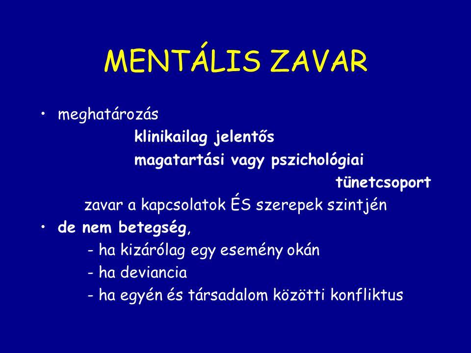 MENTÁLIS ZAVAR meghatározás klinikailag jelentős magatartási vagy pszichológiai tünetcsoport zavar a kapcsolatok ÉS szerepek szintjén de nem betegség,