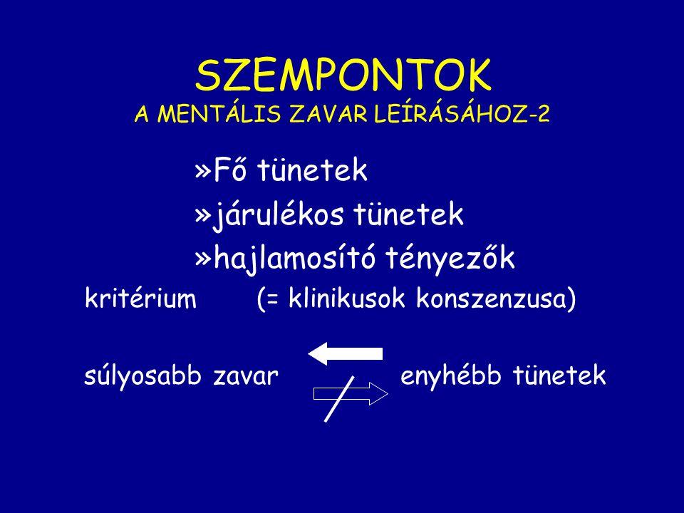 SZEMPONTOK A MENTÁLIS ZAVAR LEÍRÁSÁHOZ-2 »Fő tünetek »járulékos tünetek »hajlamosító tényezők kritérium (= klinikusok konszenzusa) súlyosabb zavarenyh
