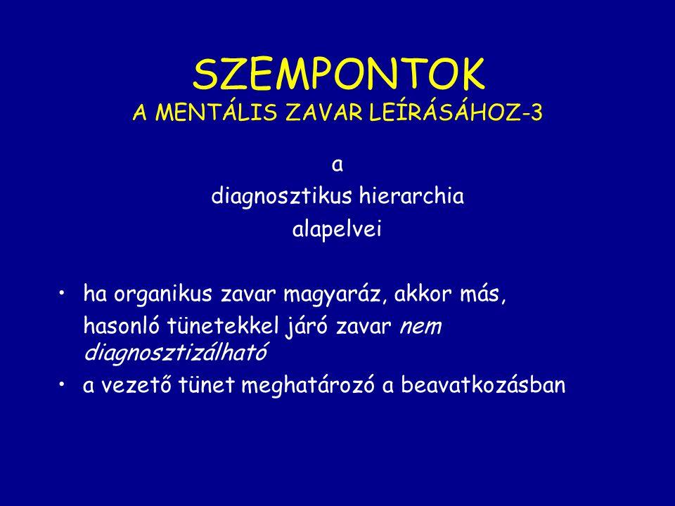 SZEMPONTOK A MENTÁLIS ZAVAR LEÍRÁSÁHOZ-3 a diagnosztikus hierarchia alapelvei ha organikus zavar magyaráz, akkor más, hasonló tünetekkel járó zavar ne