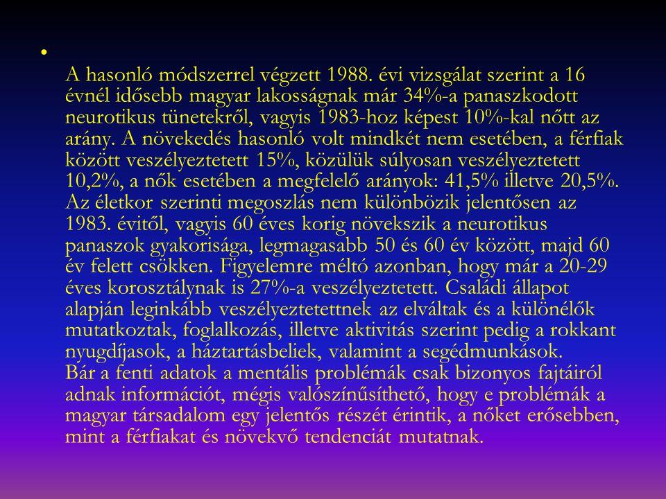 A hasonló módszerrel végzett 1988. évi vizsgálat szerint a 16 évnél idősebb magyar lakosságnak már 34%-a panaszkodott neurotikus tünetekről, vagyis 19