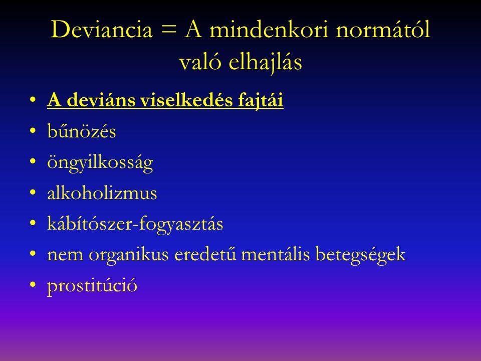 Deviancia = A mindenkori normától való elhajlás A deviáns viselkedés fajtái bűnözés öngyilkosság alkoholizmus kábítószer-fogyasztás nem organikus ered