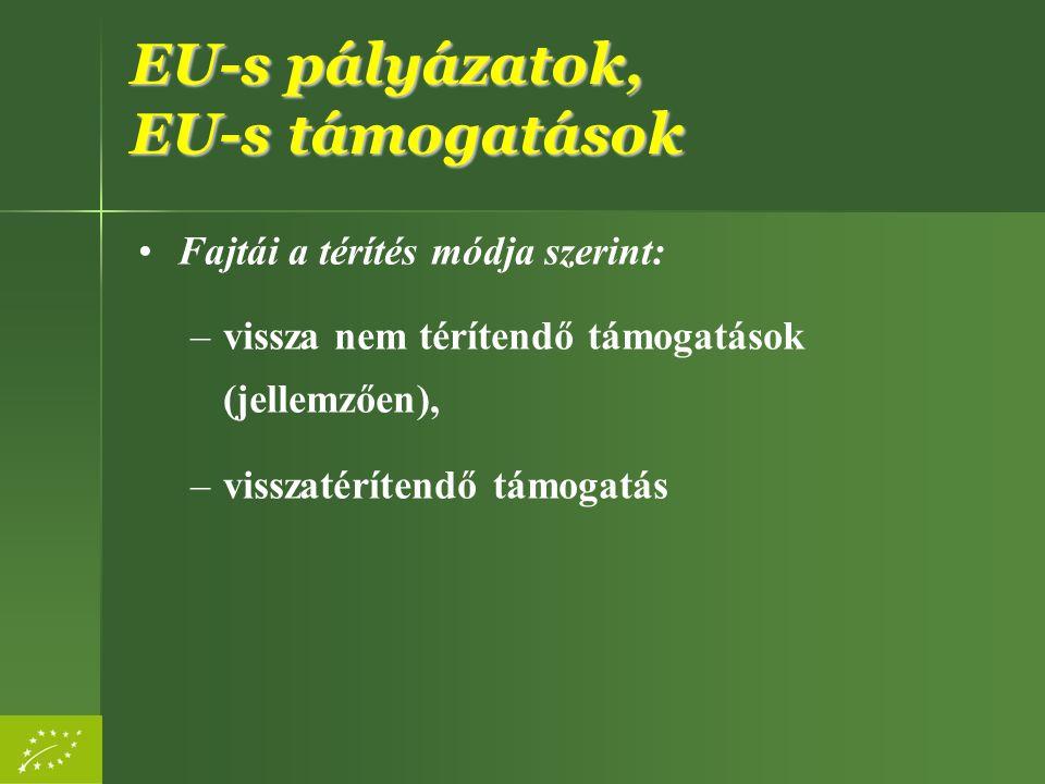 EU-s pályázatok, EU-s támogatások fajtái 1.Hazai EU-s pályázatok 1.Hazai EU-s pályázatok Az EU-s pályázatok mellett egy kisebb körben a hazai intézmények is nyújthatnak támogatásokat bizonyos célokra.
