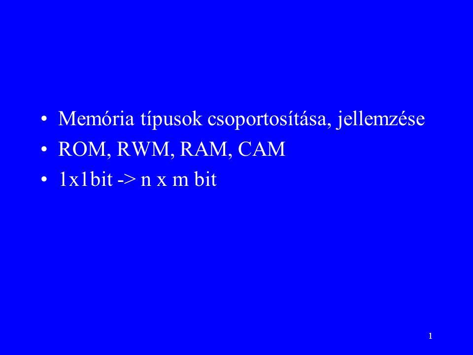 1 Memória típusok csoportosítása, jellemzése ROM, RWM, RAM, CAM 1x1bit -> n x m bit