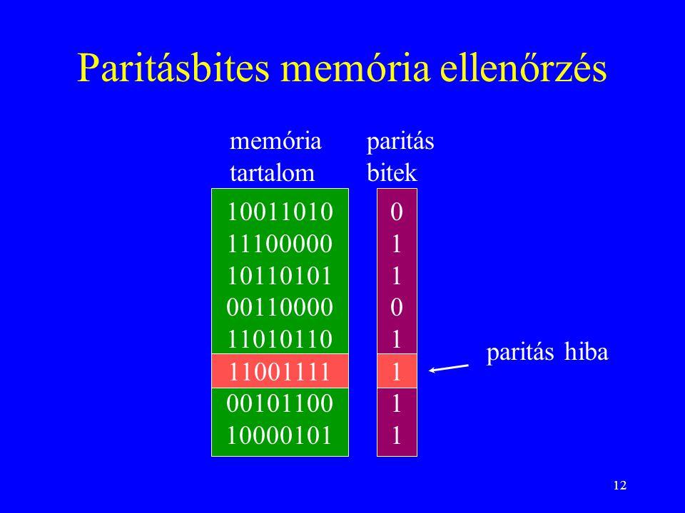 12 Paritásbites memória ellenőrzés 10011010 11100000 10110101 00110000 11010110 11001111 00101100 10000101 0110111101101111 1 memória tartalom paritás