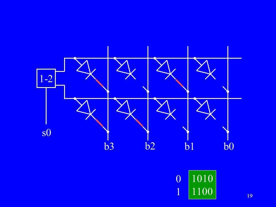 19 1010 1100 0101 b3 b2 b1b0 1-2 s0