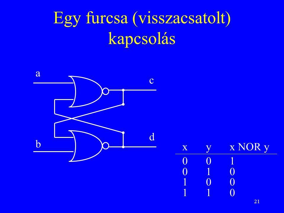 21 Egy furcsa (visszacsatolt) kapcsolás xyx NOR y 001 010 100 110 a b c d