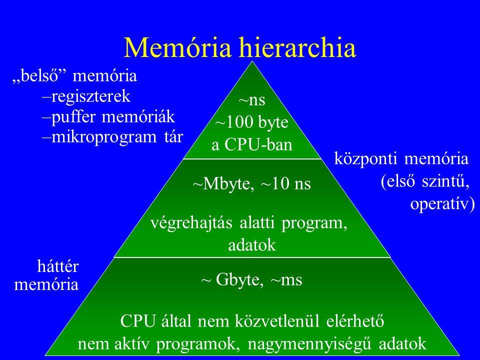 """3 Memória hierarchia háttér memória """"belső"""" memória –regiszterek –puffer memóriák –mikroprogram tár központi memória (első szintű, operatív) ~ns ~100"""