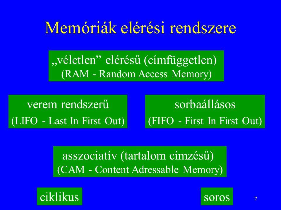 """7 Memóriák elérési rendszere """"véletlen"""" elérésű (címfüggetlen) (RAM - Random Access Memory) sorbaállásos (FIFO - First In First Out) verem rendszerű ("""