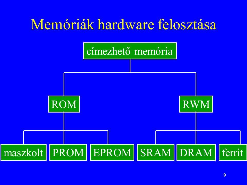 9 Memóriák hardware felosztása ROMRWM maszkoltPROMEPROMSRAMDRAMferrit címezhető memória