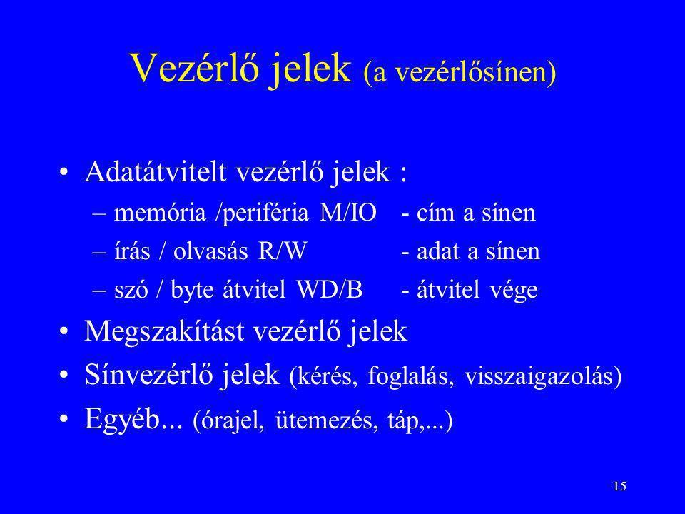 15 Vezérlő jelek (a vezérlősínen) Adatátvitelt vezérlő jelek : –memória /periféria M/IO- cím a sínen –írás / olvasás R/W- adat a sínen –szó / byte átv