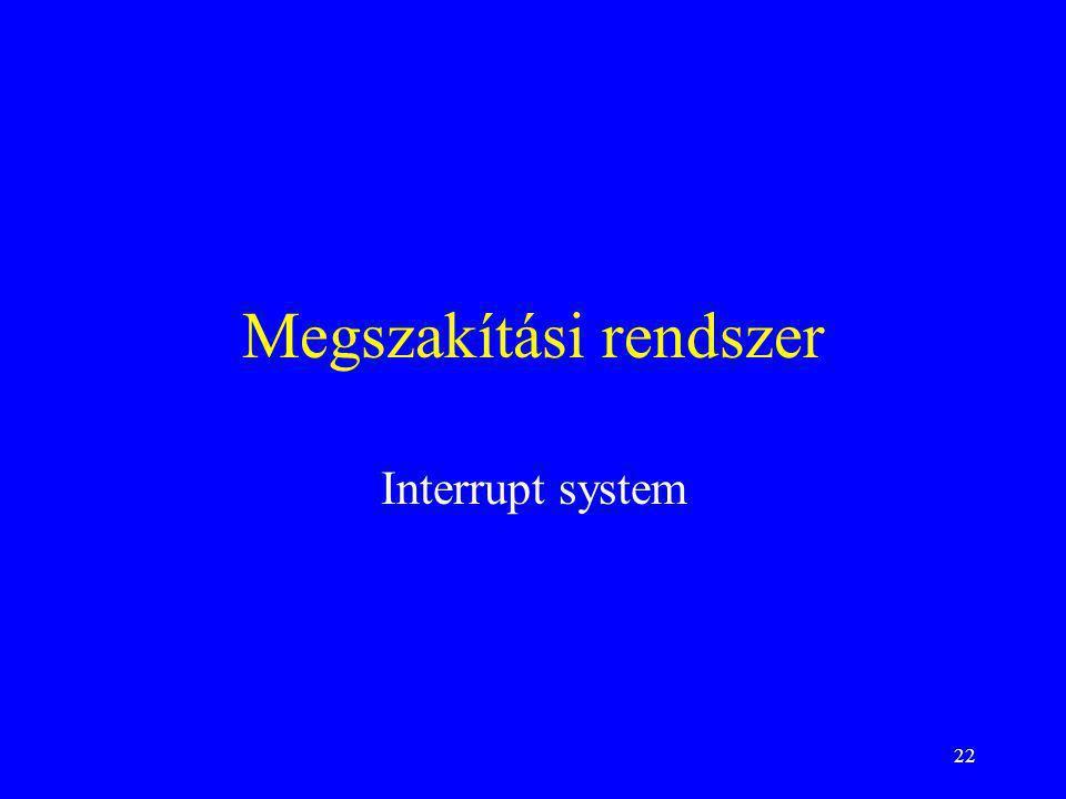 22 Megszakítási rendszer Interrupt system