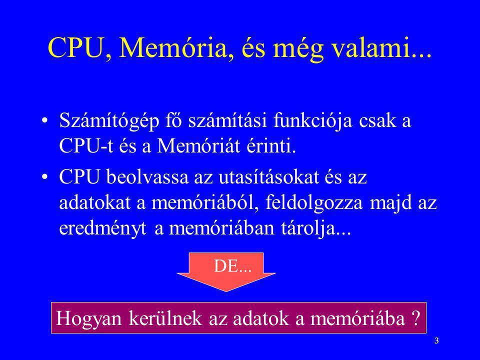 3 CPU, Memória, és még valami... Számítógép fő számítási funkciója csak a CPU-t és a Memóriát érinti. CPU beolvassa az utasításokat és az adatokat a m