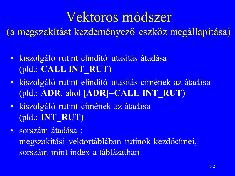 32 Vektoros módszer (a megszakítást kezdeményező eszköz megállapítása) kiszolgáló rutint elindító utasítás átadása (pld.: CALL INT_RUT) kiszolgáló rut