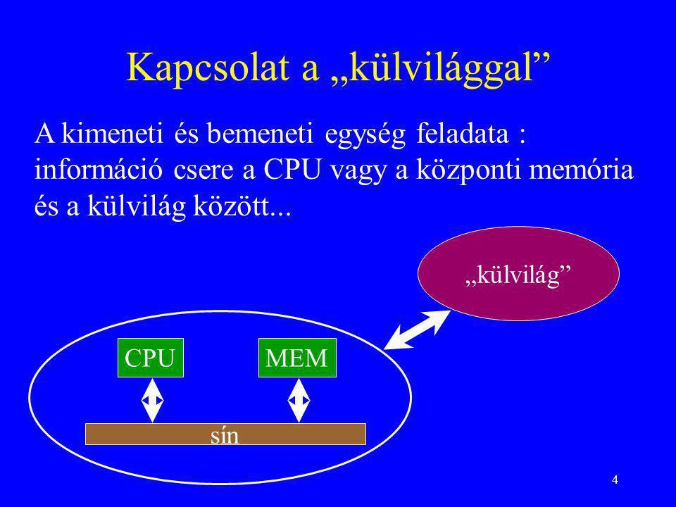 """4 Kapcsolat a """"külvilággal"""" A kimeneti és bemeneti egység feladata : információ csere a CPU vagy a központi memória és a külvilág között... sín CPUMEM"""