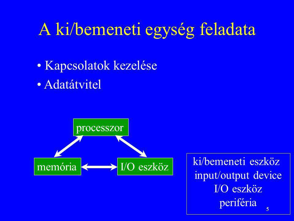 5 A ki/bemeneti egység feladata ki/bemeneti eszköz input/output device I/O eszköz periféria Kapcsolatok kezelése Adatátvitel processzor memóriaI/O esz