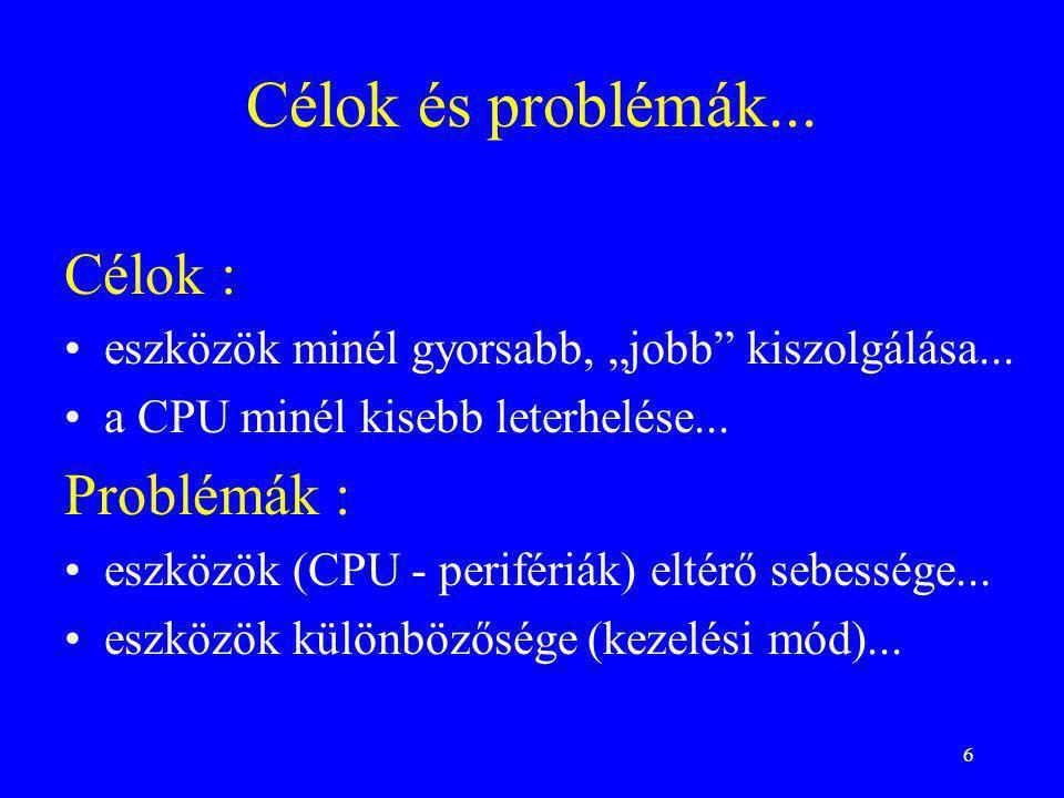 """6 Célok és problémák... Célok : eszközök minél gyorsabb, """"jobb"""" kiszolgálása... a CPU minél kisebb leterhelése... Problémák : eszközök (CPU - periféri"""