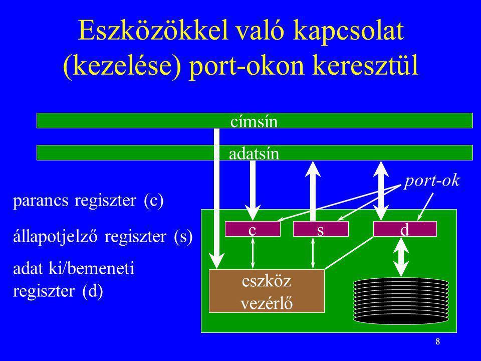 """9 I/O eszközök (portok) elérése MemóriaI/O eszközCPU címsín adatsín MemóriaI/O eszközCPU címsín adatsín Mem/IO IO eszköz bizonyos címeket """"felismer közvetlen I/O utasítások : közvetlenül az eszközvezérlő regiszterébe tárolóhoz rendelt módon (memory mapped addressing) : a központi memórián keresztül"""