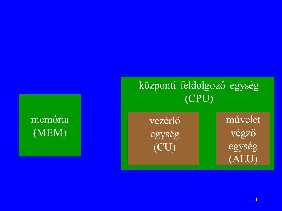 11 memória (MEM) központi feldolgozó egység (CPU) művelet végző egység (ALU) vezérlő egység (CU)