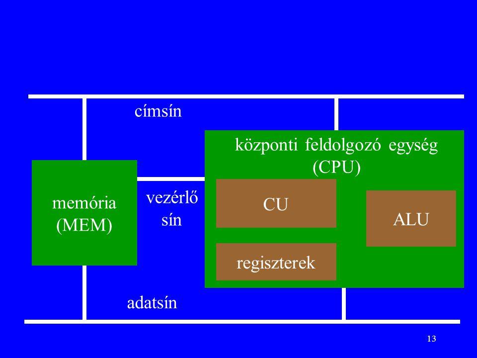 13 memória (MEM) központi feldolgozó egység (CPU) ALU CU adatsín címsín vezérlő sín regiszterek