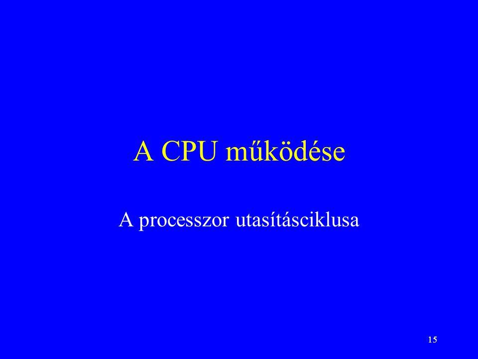 15 A CPU működése A processzor utasításciklusa
