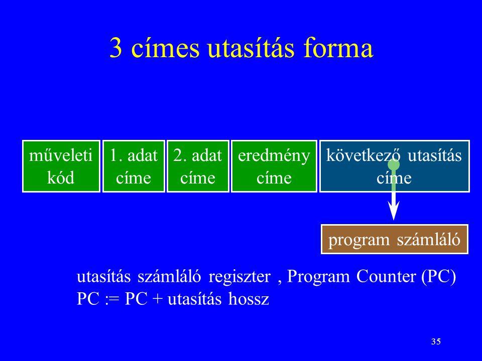 35 3 címes utasítás forma műveleti kód 1. adat címe 2. adat címe eredmény címe program számláló utasítás számláló regiszter, Program Counter (PC) PC :