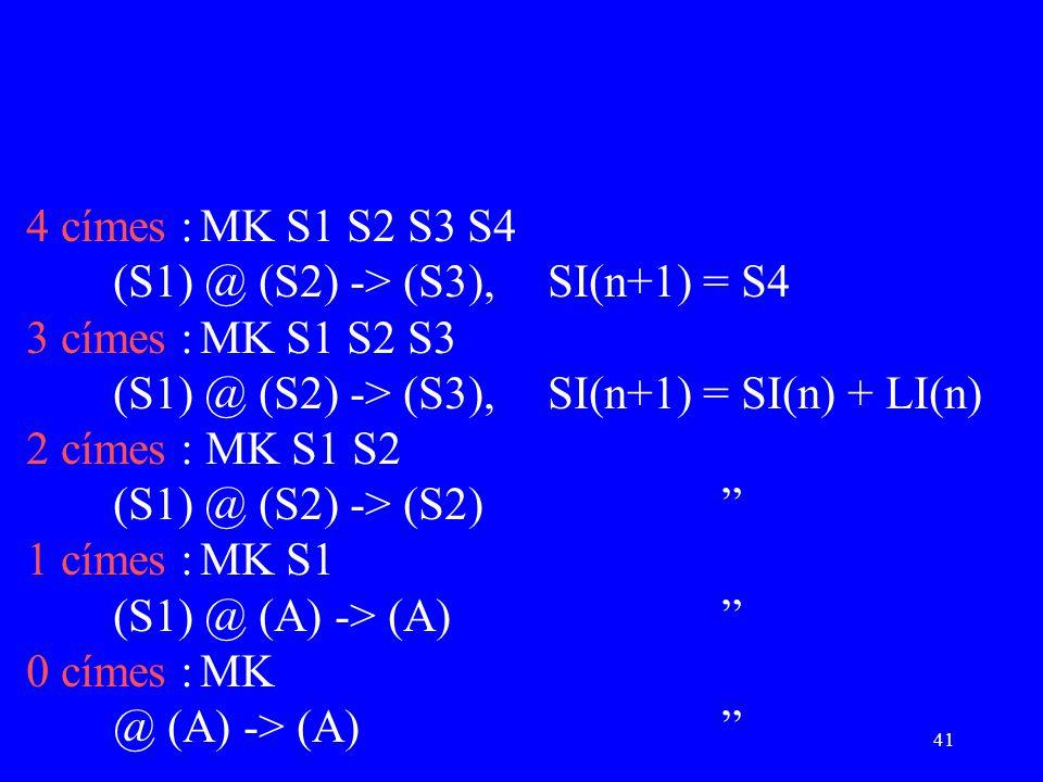 41 4 címes :MK S1 S2 S3 S4 (S1) @ (S2) -> (S3),SI(n+1) = S4 3 címes :MK S1 S2 S3 (S1) @ (S2) -> (S3),SI(n+1) = SI(n) + LI(n) 2 címes : MK S1 S2 (S1) @