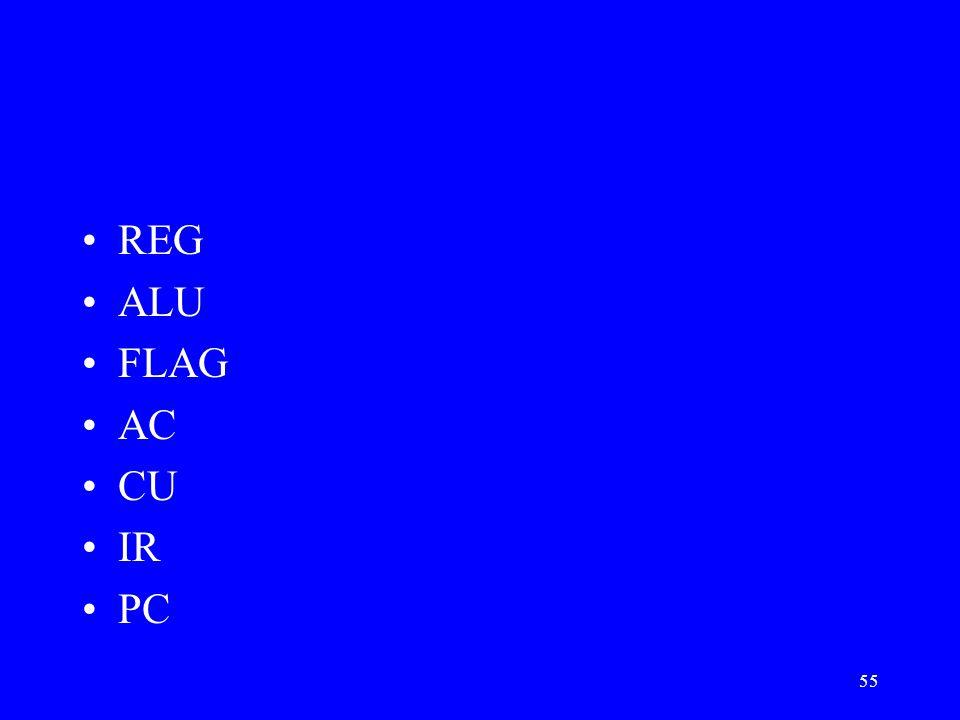 55 REG ALU FLAG AC CU IR PC