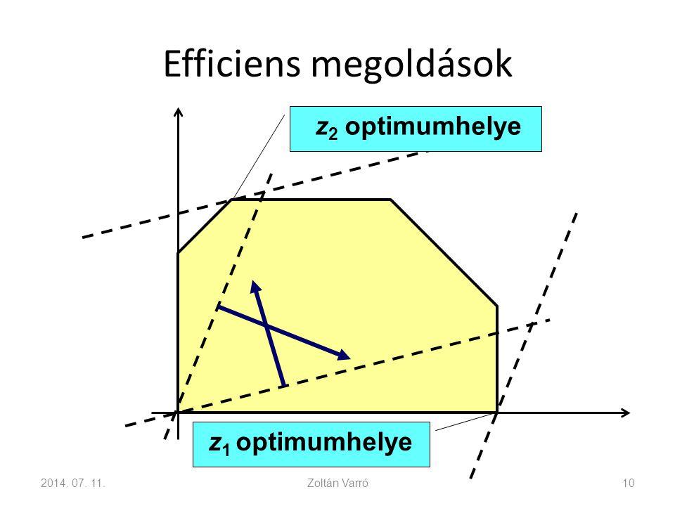 Efficiens megoldások 2014. 07. 11.Zoltán Varró10 z 2 optimumhelye z 1 optimumhelye