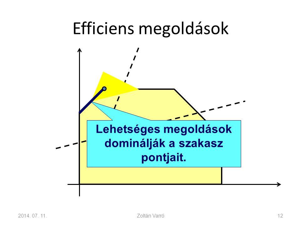Efficiens megoldások 2014. 07. 11.Zoltán Varró12 Lehetséges megoldások dominálják a szakasz pontjait.