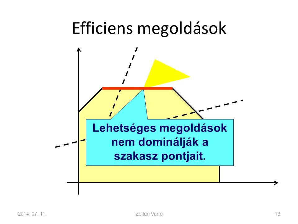Efficiens megoldások 2014. 07. 11.Zoltán Varró13 Lehetséges megoldások nem dominálják a szakasz pontjait.
