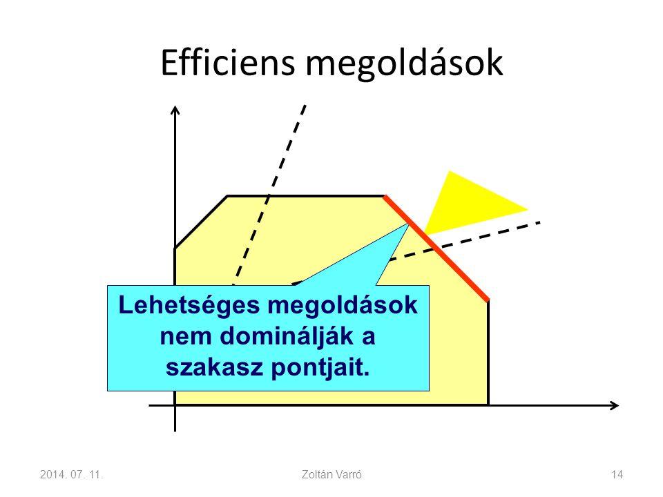 Efficiens megoldások 2014. 07. 11.Zoltán Varró14 Lehetséges megoldások nem dominálják a szakasz pontjait.