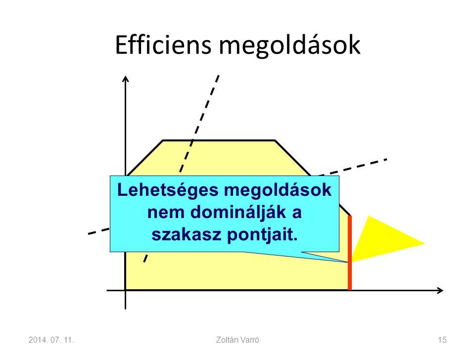 Efficiens megoldások 2014. 07. 11.Zoltán Varró15 Lehetséges megoldások nem dominálják a szakasz pontjait.