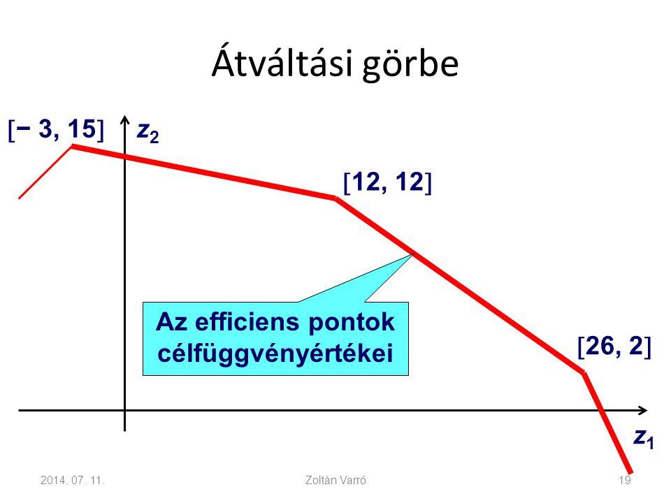 Átváltási görbe 2014. 07. 11.Zoltán Varró19 z2z2 z1z1  12, 12   26, 2   − 3, 15  Az efficiens pontok célfüggvényértékei