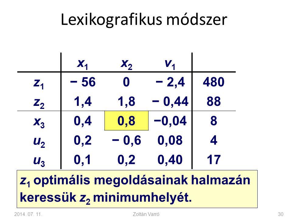 Lexikografikus módszer x1x1 x2x2 v1v1 z1z1 − 560− 2,4480 z2z2 1,41,8− 0,4488 x3x3 0,40,8−0,048 u2u2 0,2− 0,60,084 u3u3 0,10,20,4017 2014. 07. 11.Zoltá