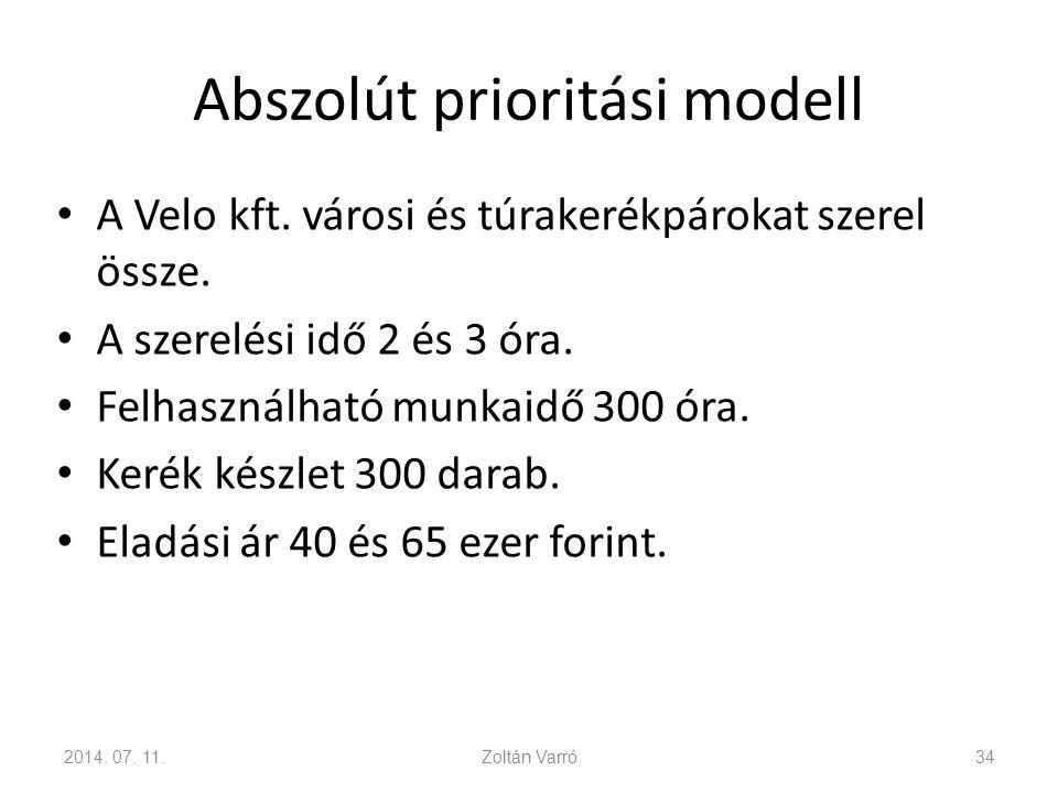 Abszolút prioritási modell A Velo kft. városi és túrakerékpárokat szerel össze. A szerelési idő 2 és 3 óra. Felhasználható munkaidő 300 óra. Kerék kés