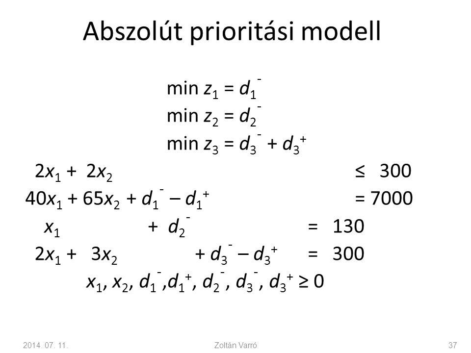 Abszolút prioritási modell min z 1 = d 1 ¯ min z 2 = d 2 ¯ min z 3 = d 3 ¯ + d 3 + 2x 1 + 2x 2 ≤ 300 40x 1 + 65x 2 + d 1 ¯ – d 1 + = 7000 x 1 + d 2 ¯