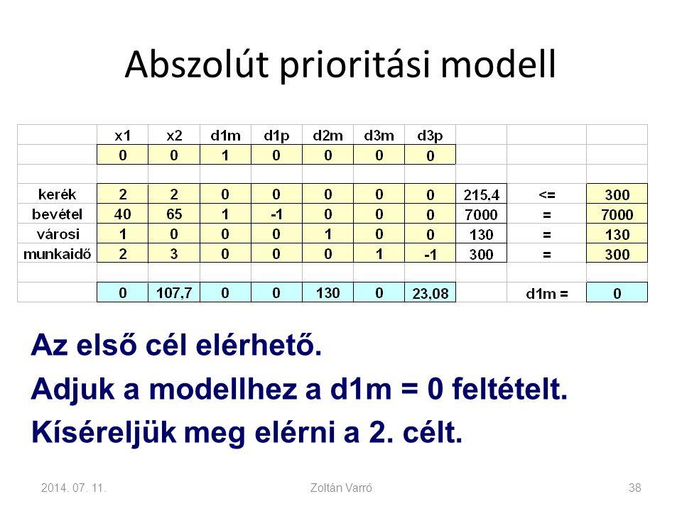 Abszolút prioritási modell 2014. 07. 11.Zoltán Varró38 Az első cél elérhető. Adjuk a modellhez a d1m = 0 feltételt. Kíséreljük meg elérni a 2. célt.