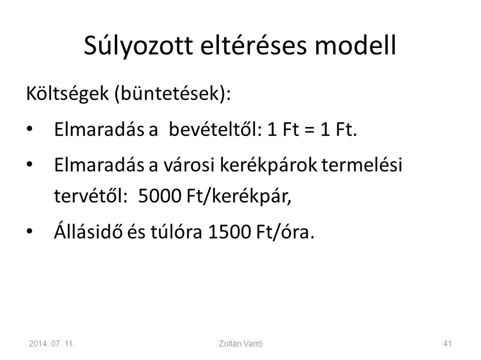 Súlyozott eltéréses modell Költségek (büntetések): Elmaradás a bevételtől: 1 Ft = 1 Ft. Elmaradás a városi kerékpárok termelési tervétől: 5000 Ft/keré