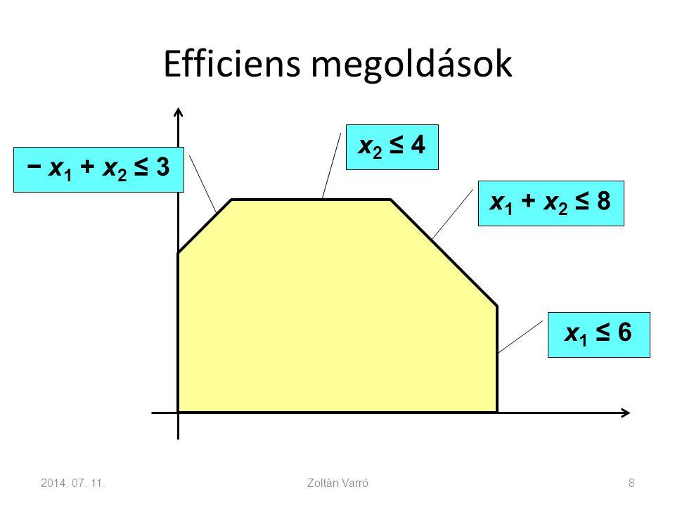 Lexikografikus módszer x1x1 x2x2 x3x3 v1v1 z1z1 − 80− 48− 6000 z2z2 − 3− 7− 1100 u1u1 102025−1200 u2u2 112020 u3u3 0,511025 z102025−1200 2014.