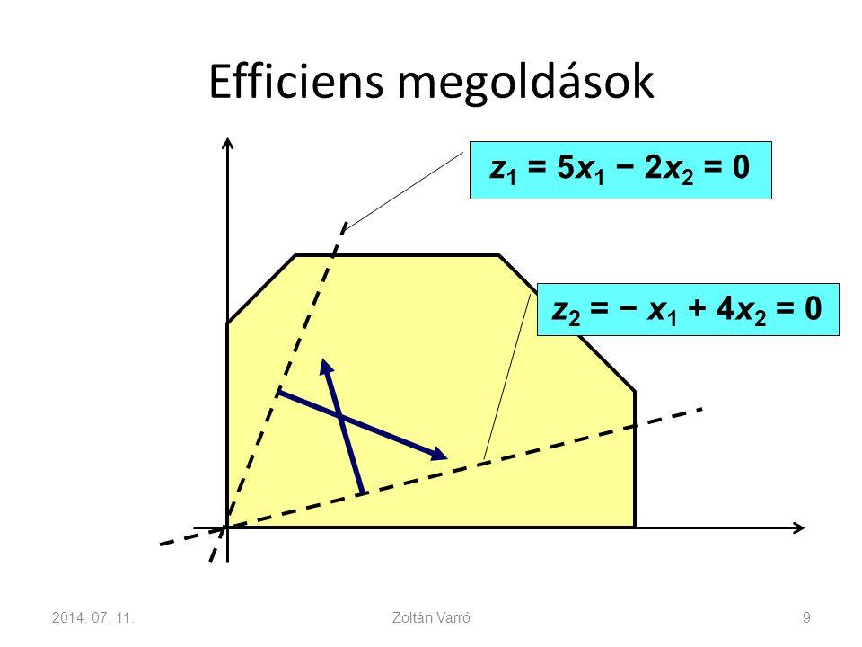 Efficiencia teszt Ha léteznek olyan p i ≥ 0 és  p i = 1 súlyok, hogy x optimális megoldása a max z = (pC)x Ax ≤ b x ≥ o feladatnak és vagy p i > 0 minden i-re, vagy x az egyetlen megoldás, akkor x efficiens pont.