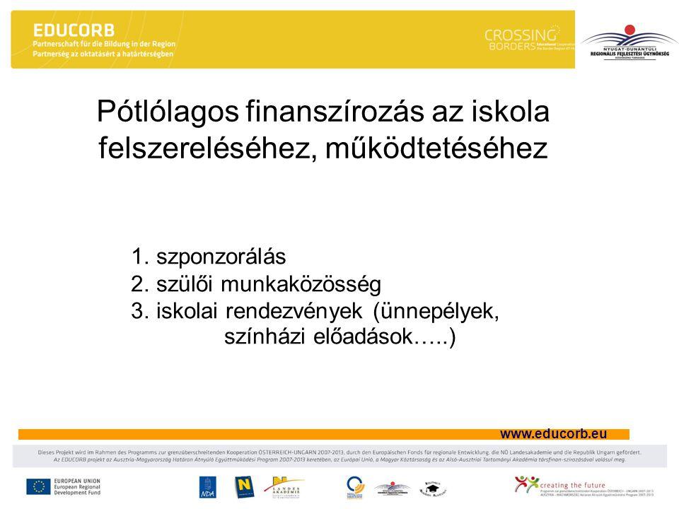 www.educorb.eu Pótlólagos finanszírozás az iskola felszereléséhez, működtetéséhez 1.szponzorálás 2.szülői munkaközösség 3.iskolai rendezvények (ünnepé